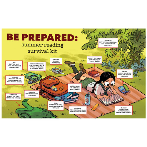 A poster with a young girl laying on a blanket outside under a tree, with her backpack and it's contents spread around her as she reads a book. Each object is labeled and described by text.