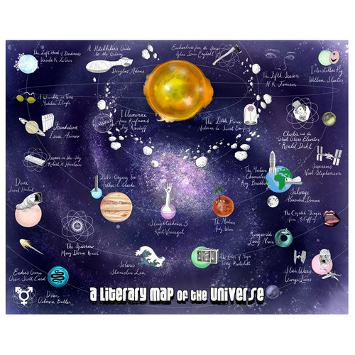 A poster with illustrated planets and space ship with white text next to each, against a dark purple background of a galaxy or nebula.